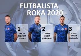 Futbalista roka 2020: 3. miesto
