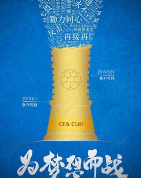 Postup do semifinále Čínskeho pohára